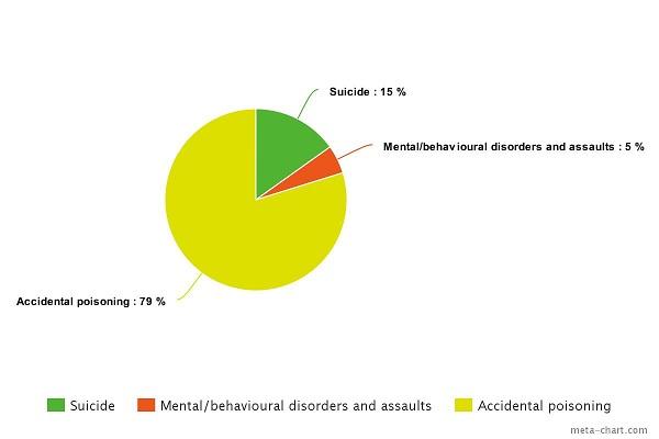 meta-chart (2)